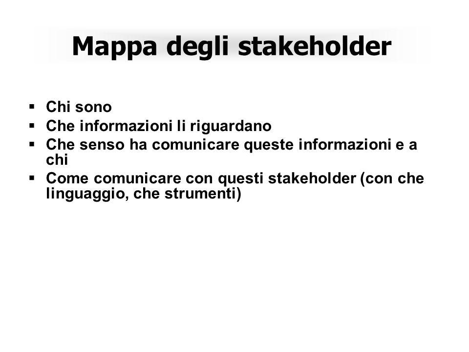 Mappa degli stakeholder Chi sono Che informazioni li riguardano Che senso ha comunicare queste informazioni e a chi Come comunicare con questi stakeholder (con che linguaggio, che strumenti)