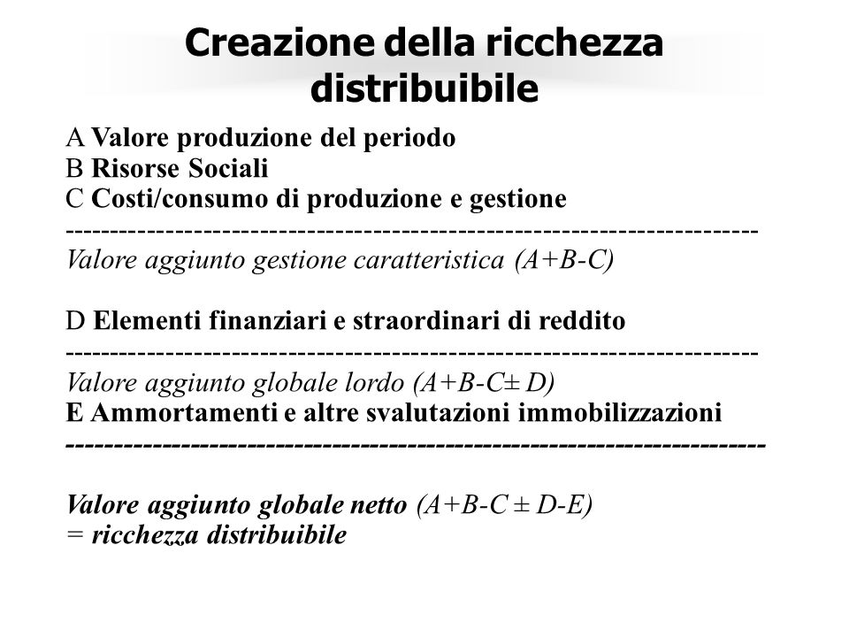 Creazione della ricchezza distribuibile A Valore produzione del periodo B Risorse Sociali C Costi/consumo di produzione e gestione -------------------------------------------------------------------------- Valore aggiunto gestione caratteristica (A+B-C) D Elementi finanziari e straordinari di reddito -------------------------------------------------------------------------- Valore aggiunto globale lordo (A+B-C± D) E Ammortamenti e altre svalutazioni immobilizzazioni -------------------------------------------------------------------------- Valore aggiunto globale netto (A+B-C ± D-E) = ricchezza distribuibile