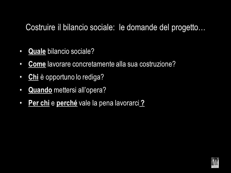 Bilancio sociale > strumento, processo, documento Strumento perché? per chi? Processo costruzione usi Prodotti contenuti forma organizzazione contesto