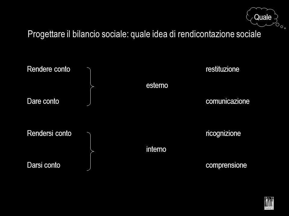 Progettare il bilancio sociale: quale idea di rendicontazione sociale Rendere conto esterno restituzione Dare contocomunicazione Rendersi conto interno ricognizione Darsi contocomprensione Quale