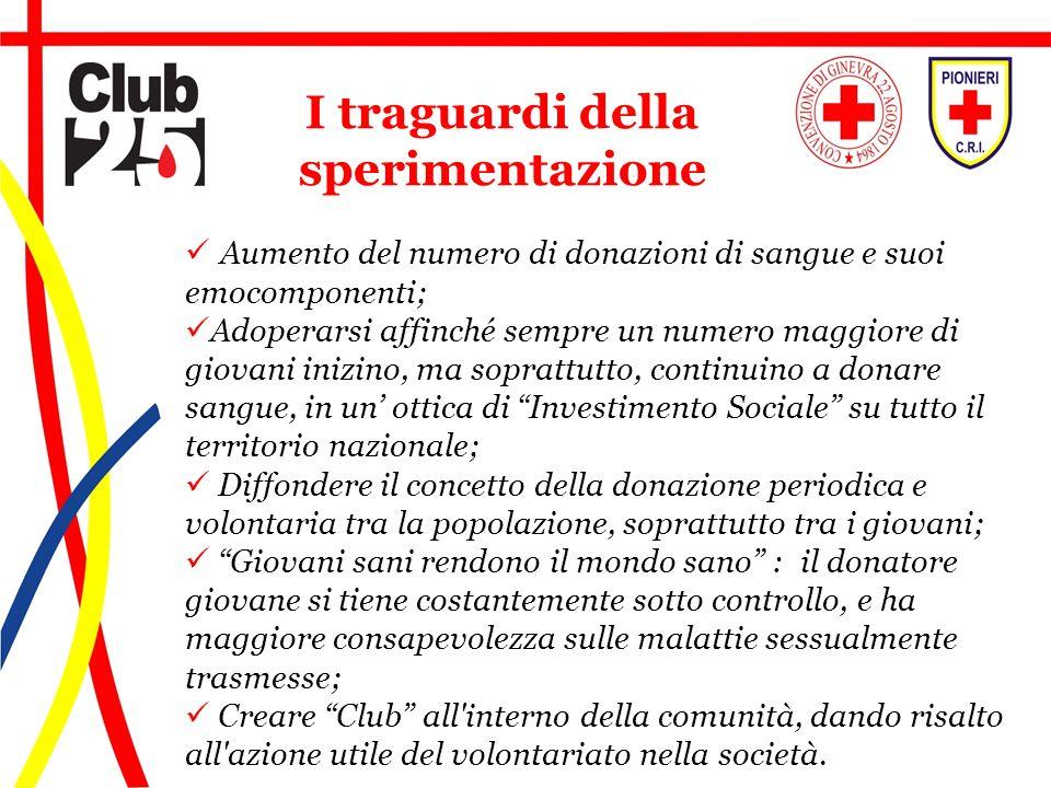 Aumento del numero di donazioni di sangue e suoi emocomponenti; Adoperarsi affinché sempre un numero maggiore di giovani inizino, ma soprattutto, cont