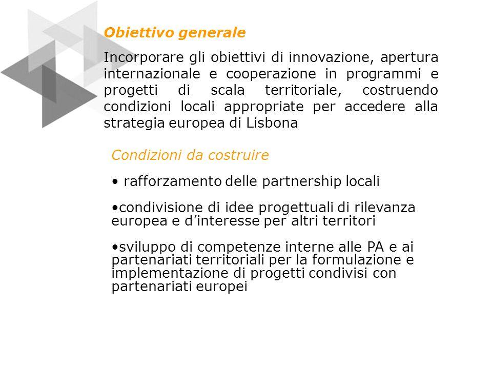 E per il futuro Assicurare che la rete dei Territori Innovativi si rafforzi e si europeizzi Sviluppare le competenze degli attori della cooperazione territoriale europea Coinvolgere nella rete nuovi attori e portatori di nuove visioni e idee progettuali Migliorare il raccordo tra la Rete e le Amministrazioni Responsabili dei PO con lobiettivo di coordinare le iniziative di cooperazione con le priorità della politica regionale unitaria Assicurare la diffusione delle conoscenze e delle buone prassi attivate nelle iniziative di cooperazione europea e trasferibili nei PO