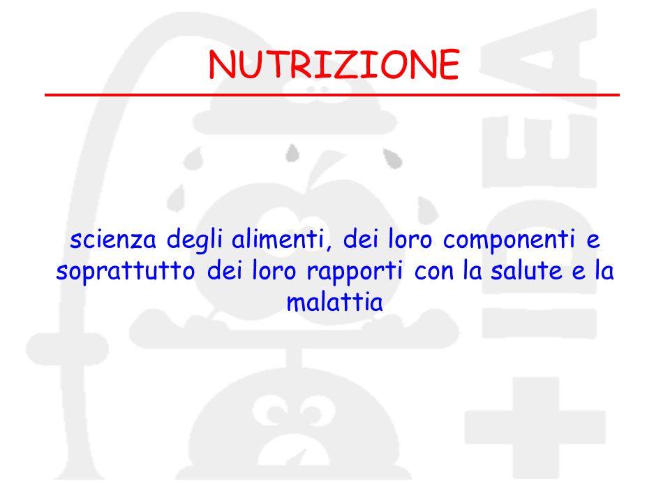 NUTRIZIONE scienza degli alimenti, dei loro componenti e soprattutto dei loro rapporti con la salute e la malattia