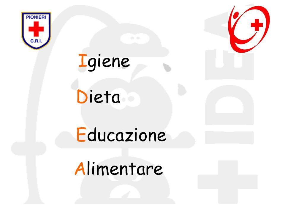 Igiene Dieta Educazione Alimentare