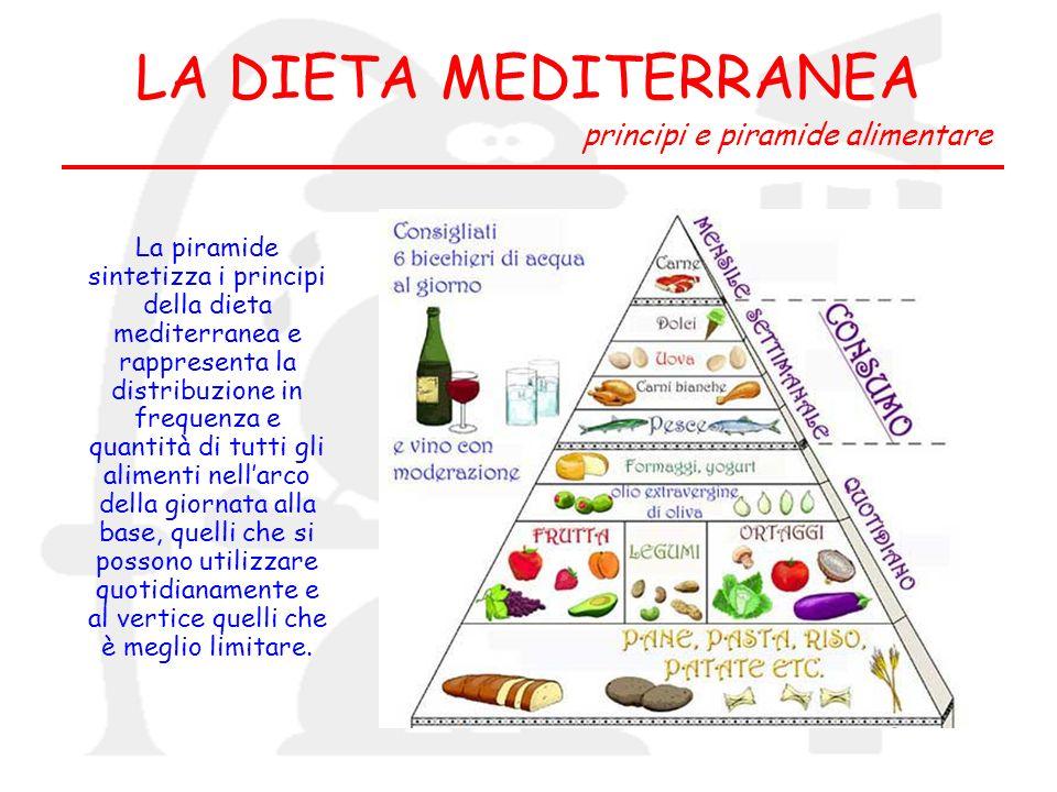 LA DIETA MEDITERRANEA principi e piramide alimentare La piramide sintetizza i principi della dieta mediterranea e rappresenta la distribuzione in freq
