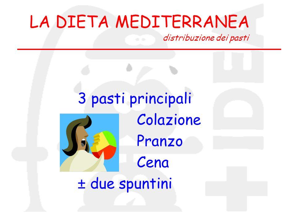 3 pasti principali Colazione Pranzo Cena ± due spuntini LA DIETA MEDITERRANEA distribuzione dei pasti