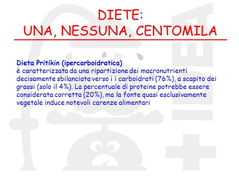 Dieta Pritikin (ipercarboidratica) è caratterizzata da una ripartizione dei macronutrienti decisamente sbilanciata verso i i carboidrati (76%), a scap