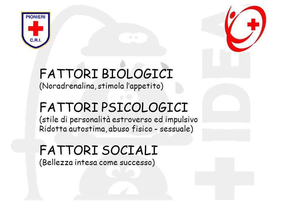 FATTORI BIOLOGICI (Noradrenalina, stimola lappetito) FATTORI PSICOLOGICI (stile di personalità estroverso ed impulsivo Ridotta autostima, abuso fisico
