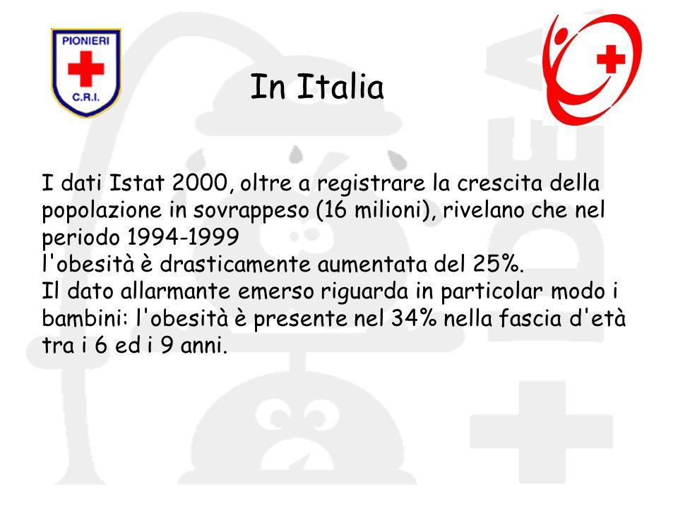 I dati Istat 2000, oltre a registrare la crescita della popolazione in sovrappeso (16 milioni), rivelano che nel periodo 1994-1999 l'obesità è drastic