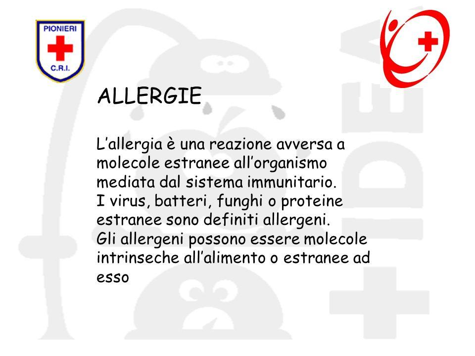 ALLERGIE Lallergia è una reazione avversa a molecole estranee allorganismo mediata dal sistema immunitario. I virus, batteri, funghi o proteine estran