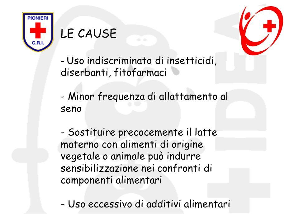 LE CAUSE - Uso indiscriminato di insetticidi, diserbanti, fitofarmaci - Minor frequenza di allattamento al seno - Sostituire precocemente il latte mat