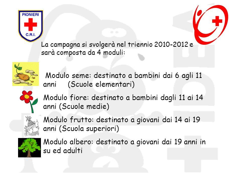 La campagna si svolgerà nel triennio 2010-2012 e sarà composta da 4 moduli: Modulo seme: destinato a bambini dai 6 agli 11 anni (Scuole elementari) Mo