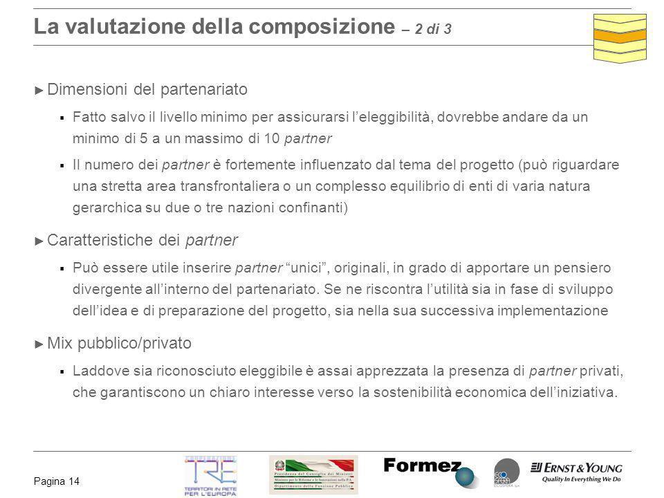 Pagina 14 Dimensioni del partenariato Fatto salvo il livello minimo per assicurarsi leleggibilità, dovrebbe andare da un minimo di 5 a un massimo di 1