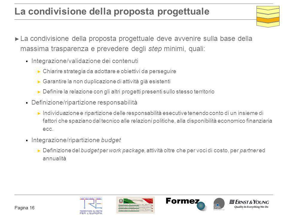 Pagina 16 La condivisione della proposta progettuale La condivisione della proposta progettuale deve avvenire sulla base della massima trasparenza e p