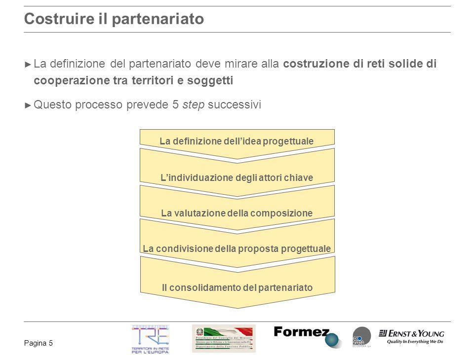 Pagina 5 Costruire il partenariato La definizione del partenariato deve mirare alla costruzione di reti solide di cooperazione tra territori e soggett