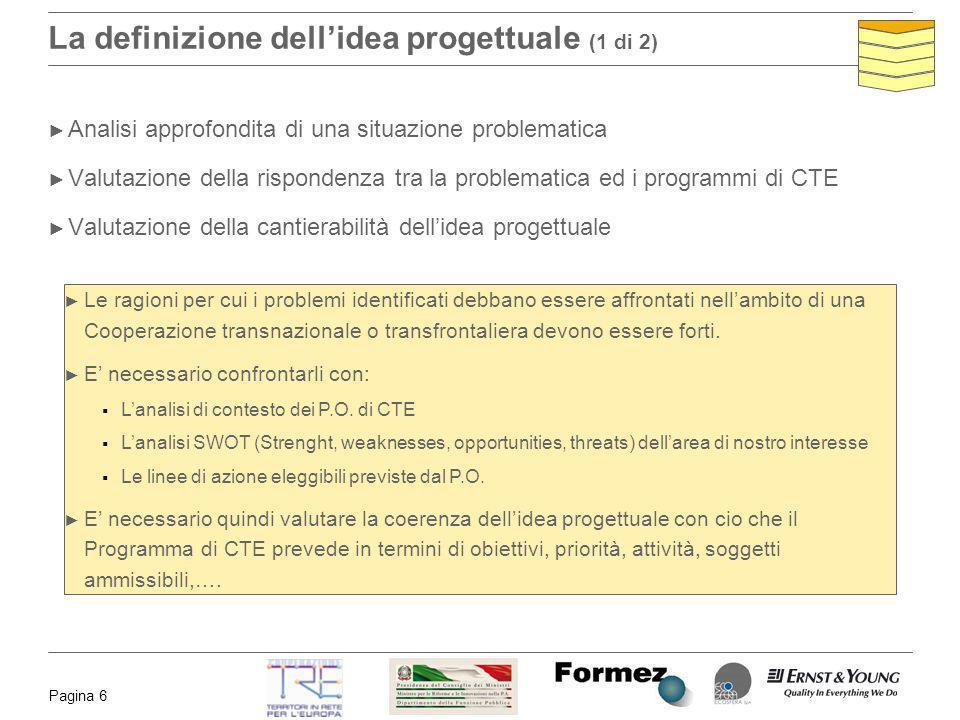 Pagina 6 La definizione dellidea progettuale (1 di 2) Analisi approfondita di una situazione problematica Valutazione della rispondenza tra la problem