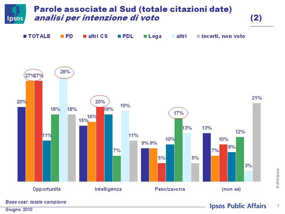 Giugno 2010 © 2010 Ipsos 7 Parole associate al Sud (totale citazioni date) analisi per intenzione di voto (2) Base casi: totale campione