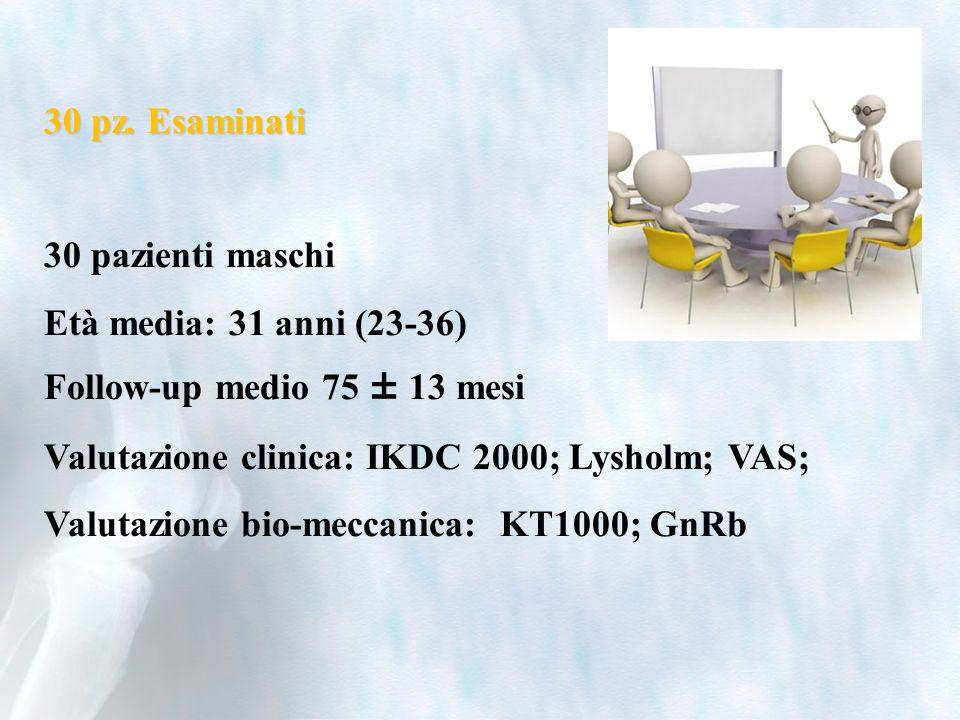 30 pz. Esaminati 30 pazienti maschi Età media: 31 anni (23-36) Follow-up medio 75 ± 13 mesi Valutazione clinica: IKDC 2000; Lysholm; VAS; Valutazione