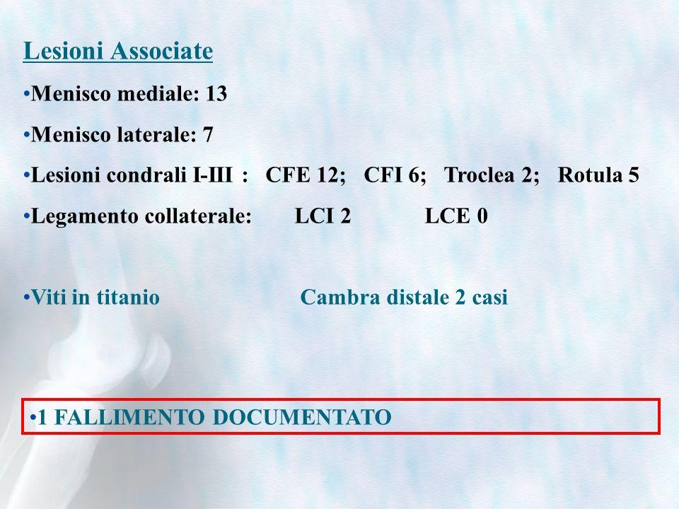 Lesioni Associate Menisco mediale: 13 Menisco laterale: 7 Lesioni condrali I-III : CFE 12; CFI 6; Troclea 2; Rotula 5 Legamento collaterale: LCI 2 LCE