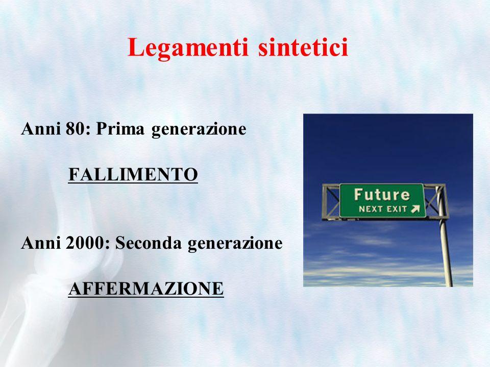 Legamenti sintetici Anni 80: Prima generazione FALLIMENTO Anni 2000: Seconda generazione AFFERMAZIONE