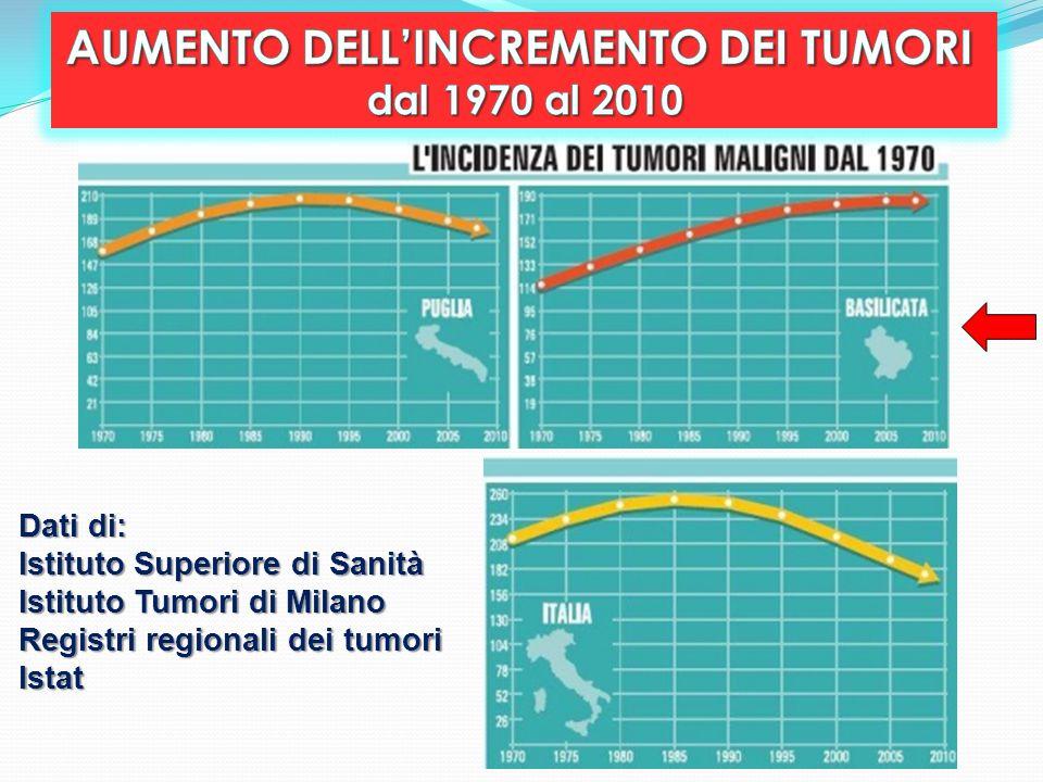 In Italia cè il doppio dei tumori infantili rispetto allEuropa.