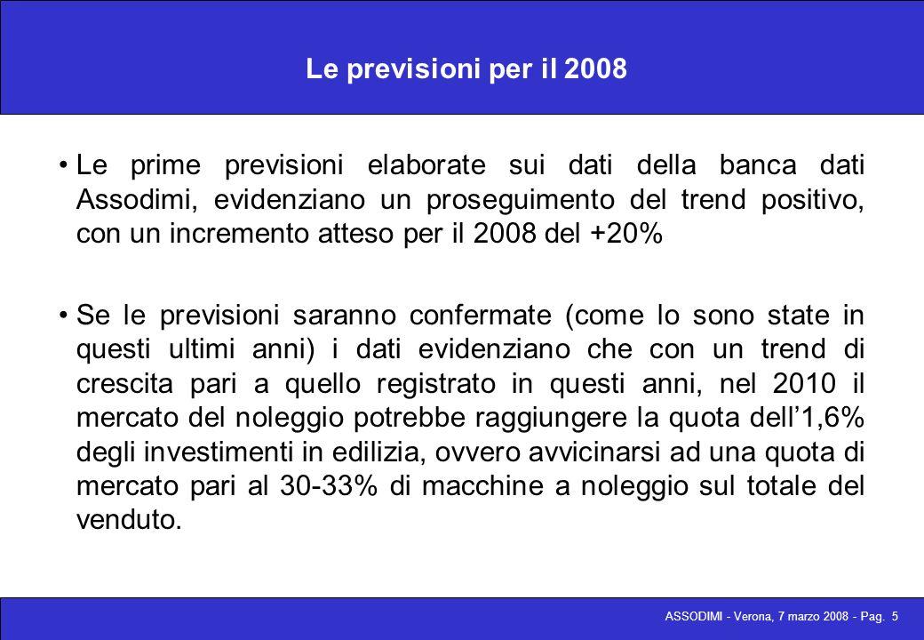 ASSODIMI - Verona, 7 marzo 2008 - Pag.