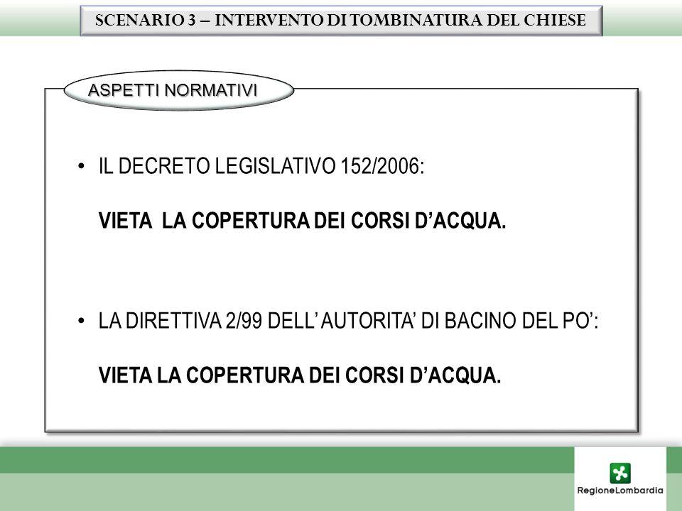 IL DECRETO LEGISLATIVO 152/2006: VIETA LA COPERTURA DEI CORSI DACQUA. LA DIRETTIVA 2/99 DELL AUTORITA DI BACINO DEL PO: VIETA LA COPERTURA DEI CORSI D