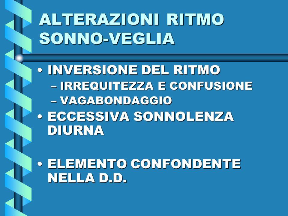 ALTERAZIONI RITMO SONNO-VEGLIA INVERSIONE DEL RITMOINVERSIONE DEL RITMO –IRREQUITEZZA E CONFUSIONE –VAGABONDAGGIO ECCESSIVA SONNOLENZA DIURNAECCESSIVA