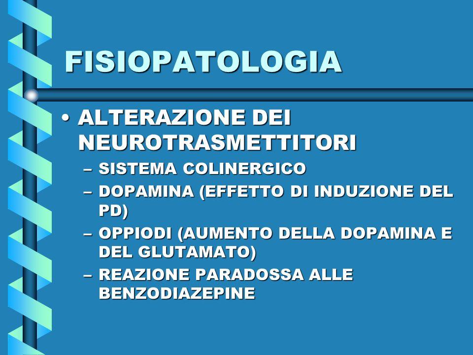 FISIOPATOLOGIA ALTERAZIONE DEI NEUROTRASMETTITORIALTERAZIONE DEI NEUROTRASMETTITORI –SISTEMA COLINERGICO –DOPAMINA (EFFETTO DI INDUZIONE DEL PD) –OPPI