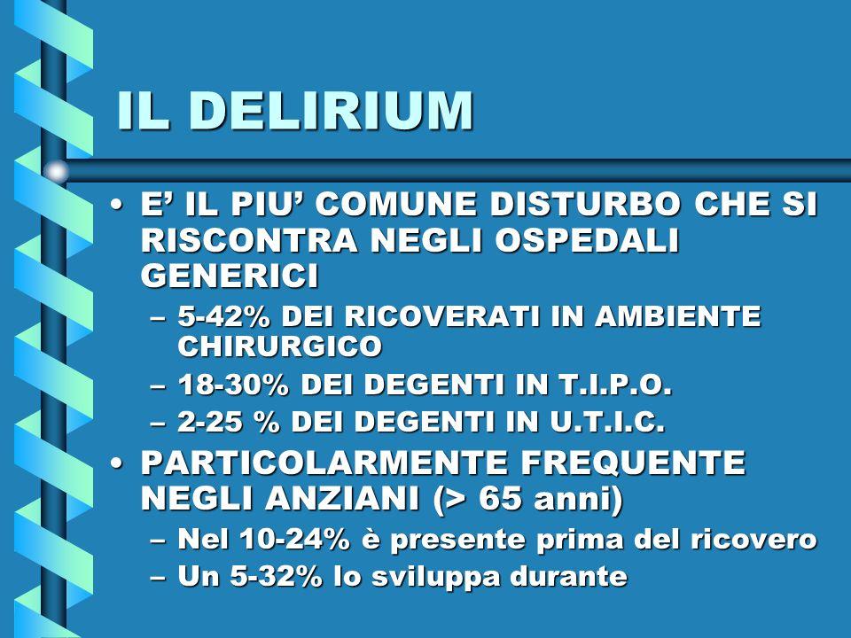 ALTERAZIONI RITMO SONNO-VEGLIA INVERSIONE DEL RITMOINVERSIONE DEL RITMO –IRREQUITEZZA E CONFUSIONE –VAGABONDAGGIO ECCESSIVA SONNOLENZA DIURNAECCESSIVA SONNOLENZA DIURNA ELEMENTO CONFONDENTE NELLA D.D.ELEMENTO CONFONDENTE NELLA D.D.