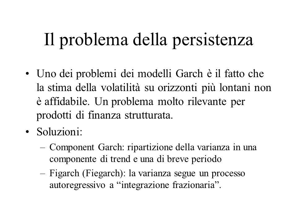 Il problema della persistenza Uno dei problemi dei modelli Garch è il fatto che la stima della volatilità su orizzonti più lontani non è affidabile. U