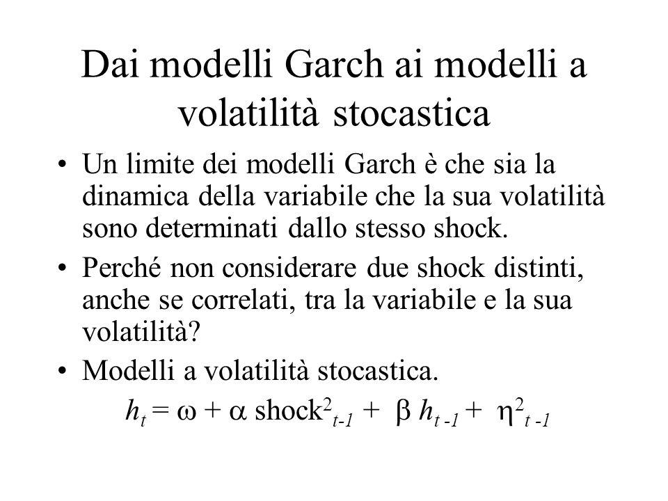 Dai modelli Garch ai modelli a volatilità stocastica Un limite dei modelli Garch è che sia la dinamica della variabile che la sua volatilità sono dete