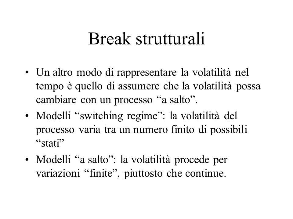 Break strutturali Un altro modo di rappresentare la volatilità nel tempo è quello di assumere che la volatilità possa cambiare con un processo a salto