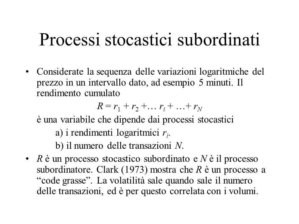 Processi stocastici subordinati Considerate la sequenza delle variazioni logaritmiche del prezzo in un intervallo dato, ad esempio 5 minuti. Il rendim