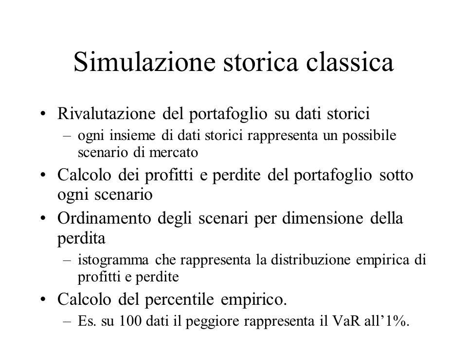 Simulazione storica classica Rivalutazione del portafoglio su dati storici –ogni insieme di dati storici rappresenta un possibile scenario di mercato