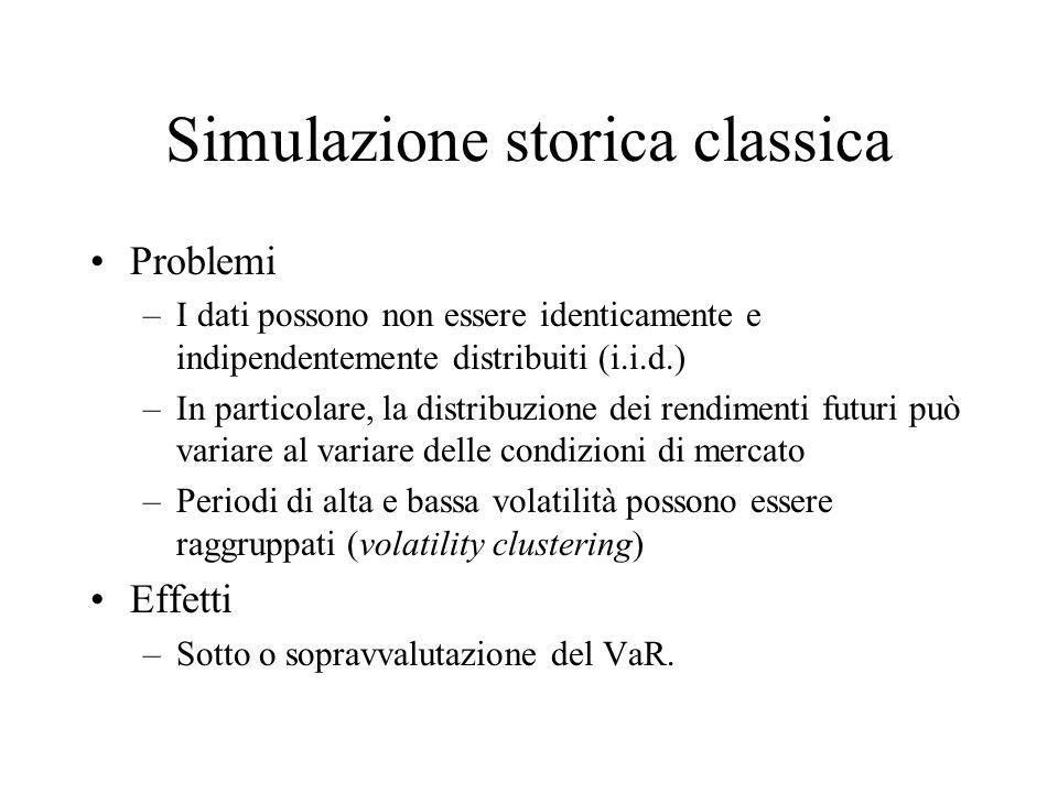 Simulazione storica classica Problemi –I dati possono non essere identicamente e indipendentemente distribuiti (i.i.d.) –In particolare, la distribuzi