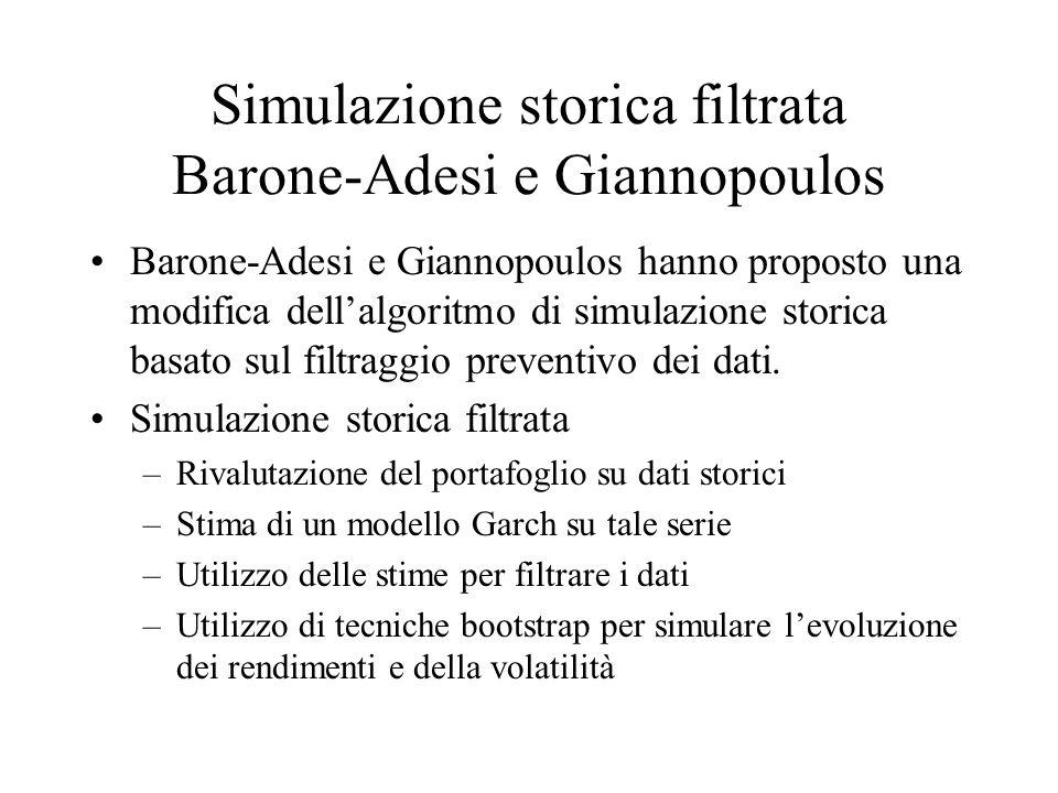 Simulazione storica filtrata Barone-Adesi e Giannopoulos Barone-Adesi e Giannopoulos hanno proposto una modifica dellalgoritmo di simulazione storica