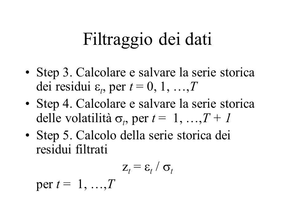 Filtraggio dei dati Step 3. Calcolare e salvare la serie storica dei residui t, per t = 0, 1, …,T Step 4. Calcolare e salvare la serie storica delle v