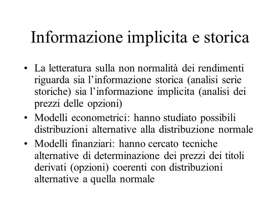 Informazione implicita e storica La letteratura sulla non normalità dei rendimenti riguarda sia linformazione storica (analisi serie storiche) sia lin