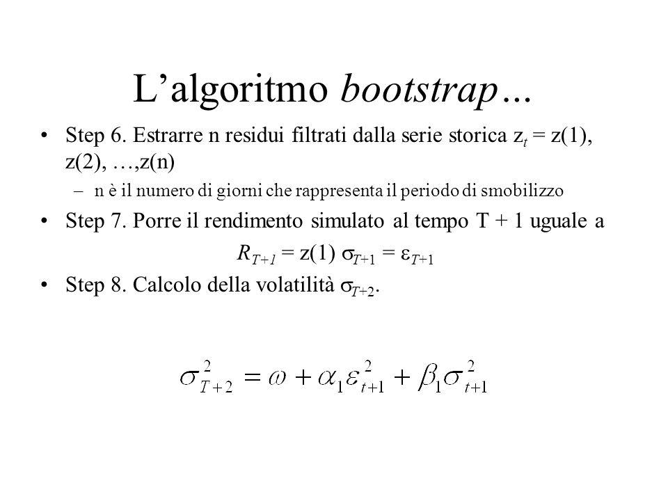 Lalgoritmo bootstrap… Step 6. Estrarre n residui filtrati dalla serie storica z t = z(1), z(2), …,z(n) –n è il numero di giorni che rappresenta il per
