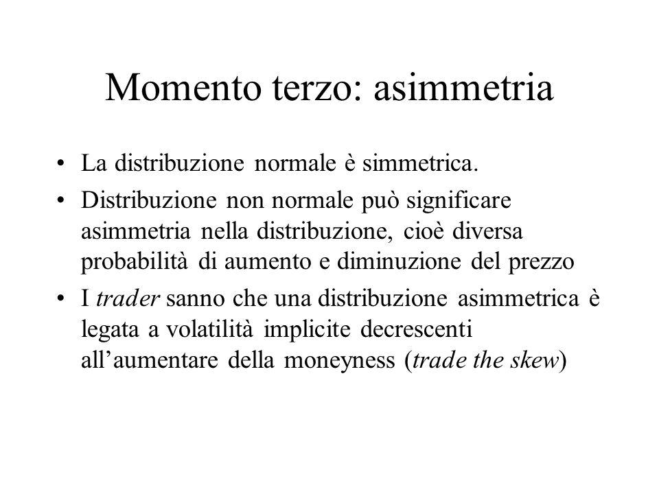 Momento terzo: asimmetria La distribuzione normale è simmetrica. Distribuzione non normale può significare asimmetria nella distribuzione, cioè divers