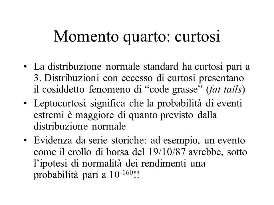 Momento quarto: curtosi La distribuzione normale standard ha curtosi pari a 3. Distribuzioni con eccesso di curtosi presentano il cosiddetto fenomeno