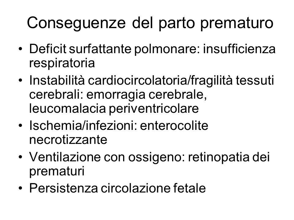 Conseguenze del parto prematuro Deficit surfattante polmonare: insufficienza respiratoria Instabilità cardiocircolatoria/fragilità tessuti cerebrali: