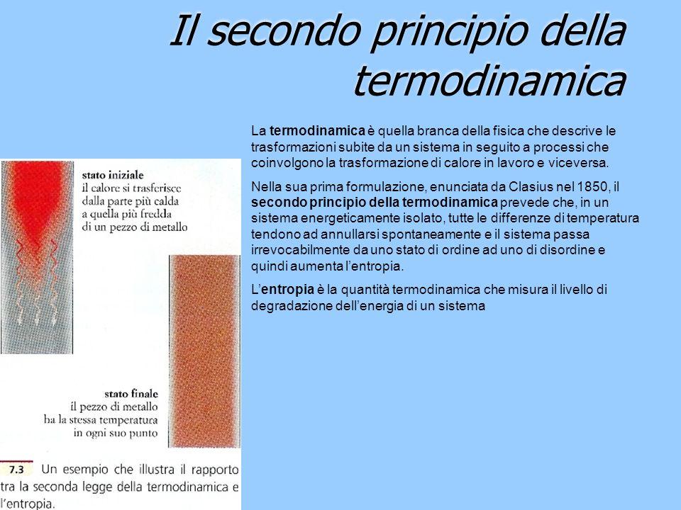 Il secondo principio della termodinamica La termodinamica è quella branca della fisica che descrive le trasformazioni subite da un sistema in seguito