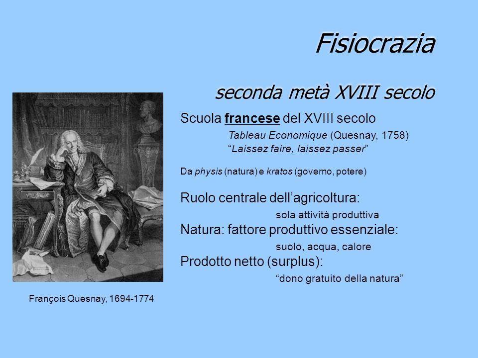 Fisiocrazia seconda metà XVIII secolo Scuola francese del XVIII secolo Tableau Economique (Quesnay, 1758) Laissez faire, laissez passer Da physis (nat