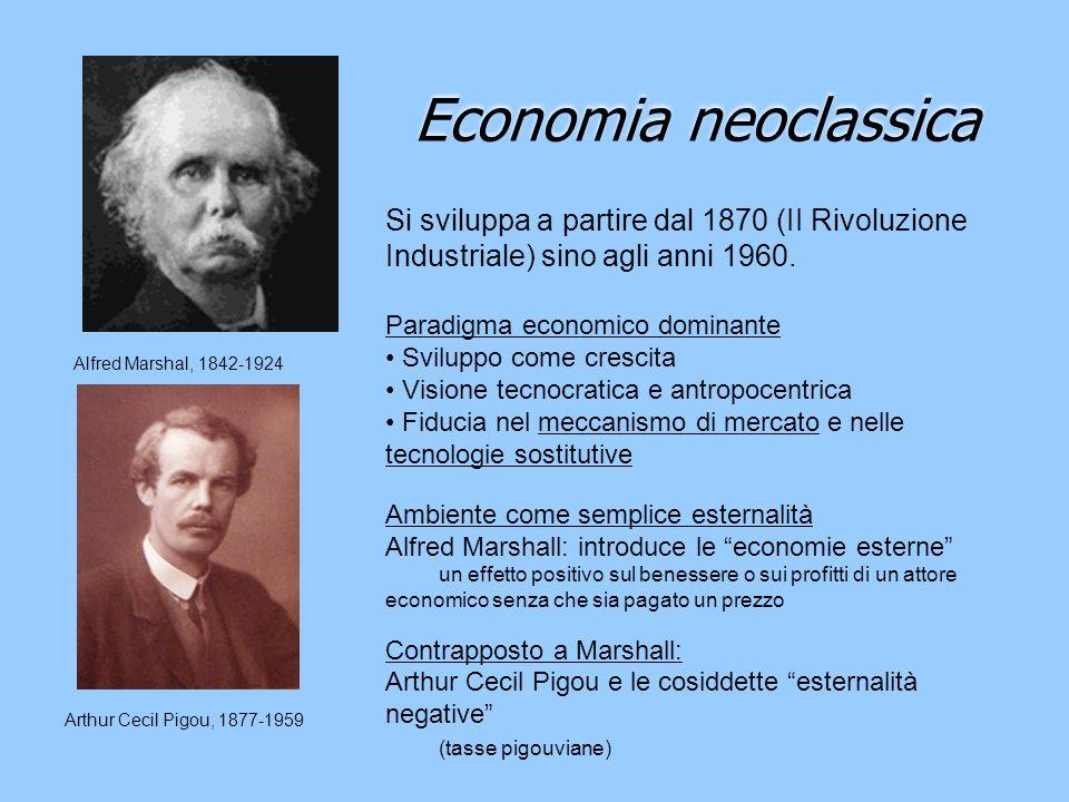 Economia neoclassica Si sviluppa a partire dal 1870 (II Rivoluzione Industriale) sino agli anni 1960. Paradigma economico dominante Sviluppo come cres