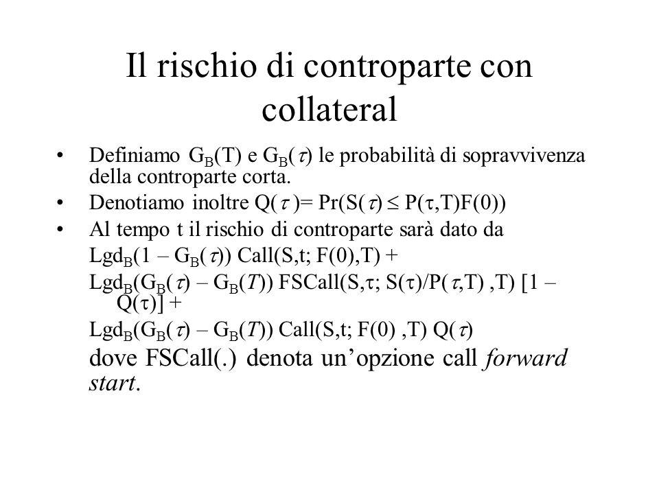 Il rischio di controparte con collateral Definiamo G B (T) e G B ( ) le probabilità di sopravvivenza della controparte corta. Denotiamo inoltre Q( )=