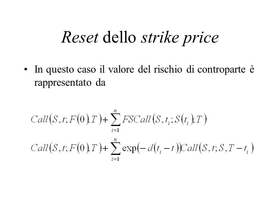 Reset dello strike price In questo caso il valore del rischio di controparte è rappresentato da