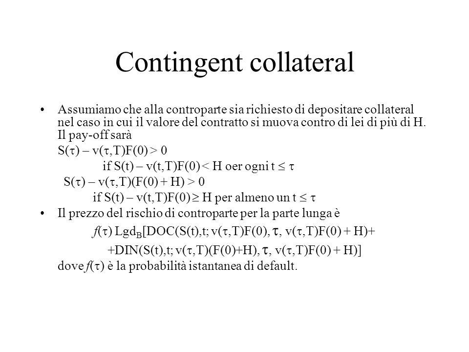 Contingent collateral Assumiamo che alla controparte sia richiesto di depositare collateral nel caso in cui il valore del contratto si muova contro di