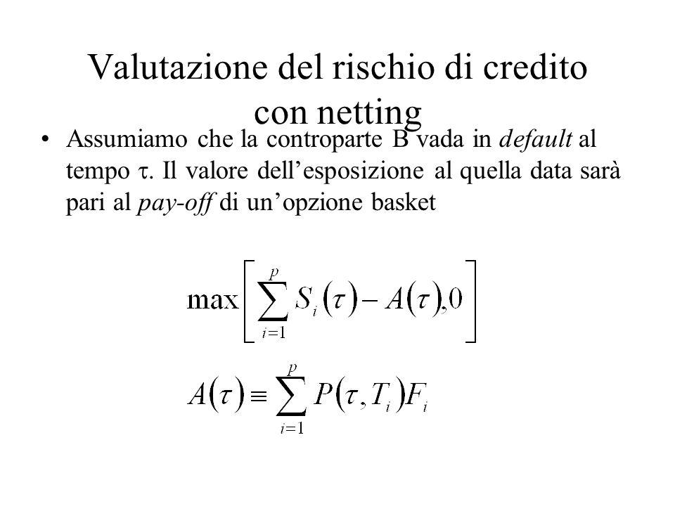 Valutazione del rischio di credito con netting Assumiamo che la controparte B vada in default al tempo. Il valore dellesposizione al quella data sarà